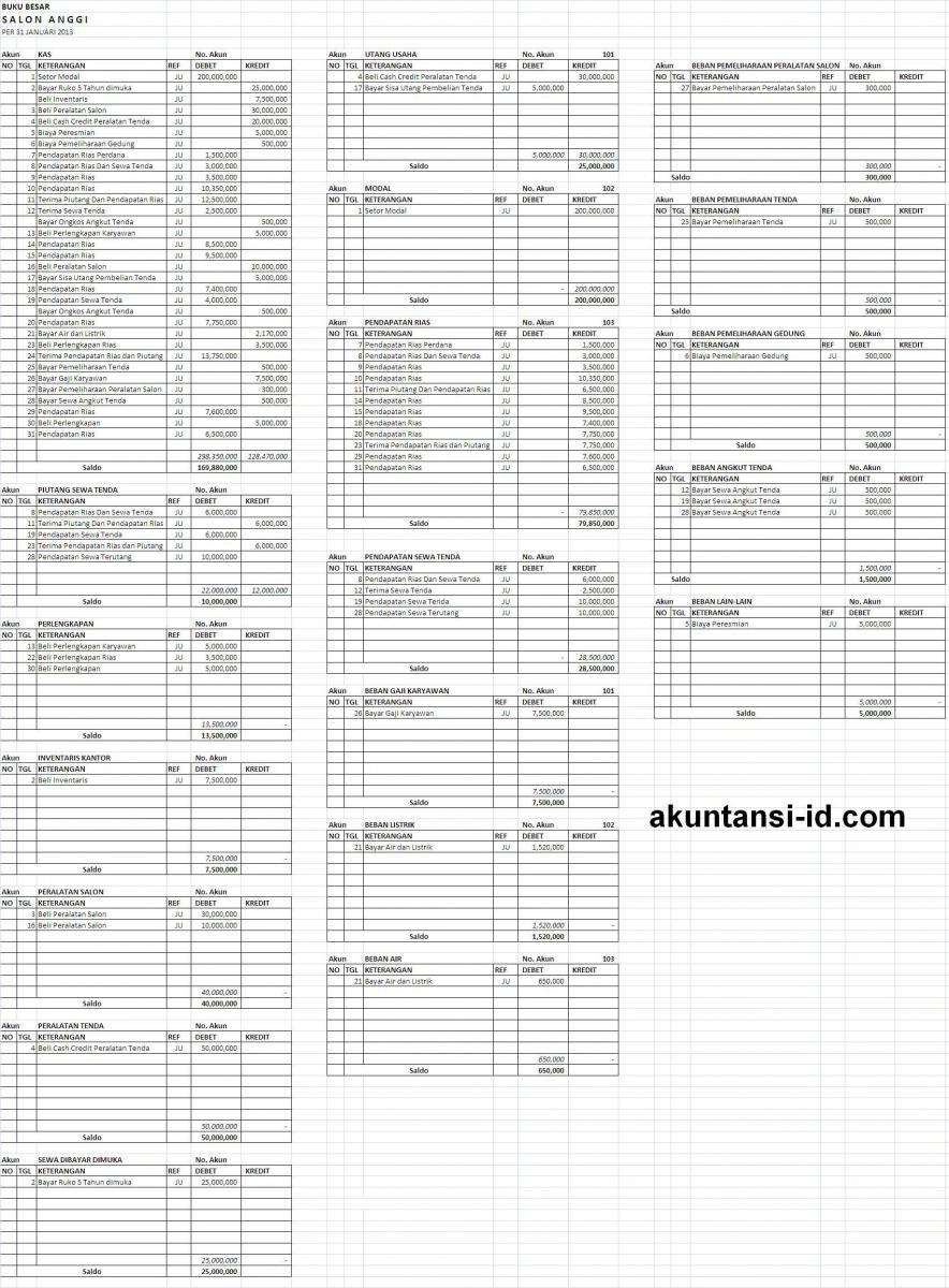 Buku Besar Akuntansi Perusahaan Jasa Akuntansi Id