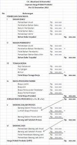 Contoh Harga Pokok Produksi (HPP) Perusahaan Manufaktur