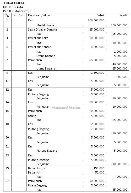 Contoh Soal Jurnal Umum Akuntansi Biaya Kumpulan Soal Pelajaran 6
