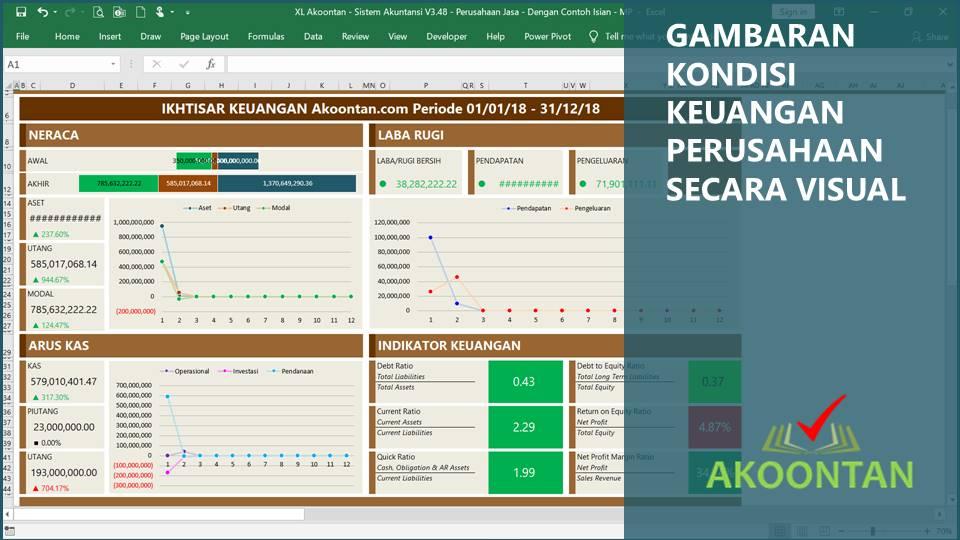 Dashboard Excel Akuntansi Perusahaan Jasa