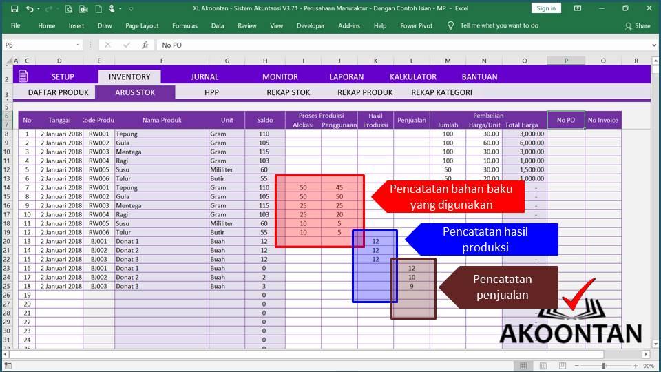 Akuntansi ID - Excel Akuntansi Manufaktur - Alur Produksi