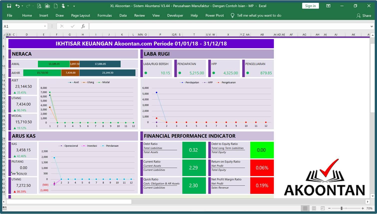 Akuntansi-ID - Excel Sistem Akuntansi Manufaktur - Dashboard