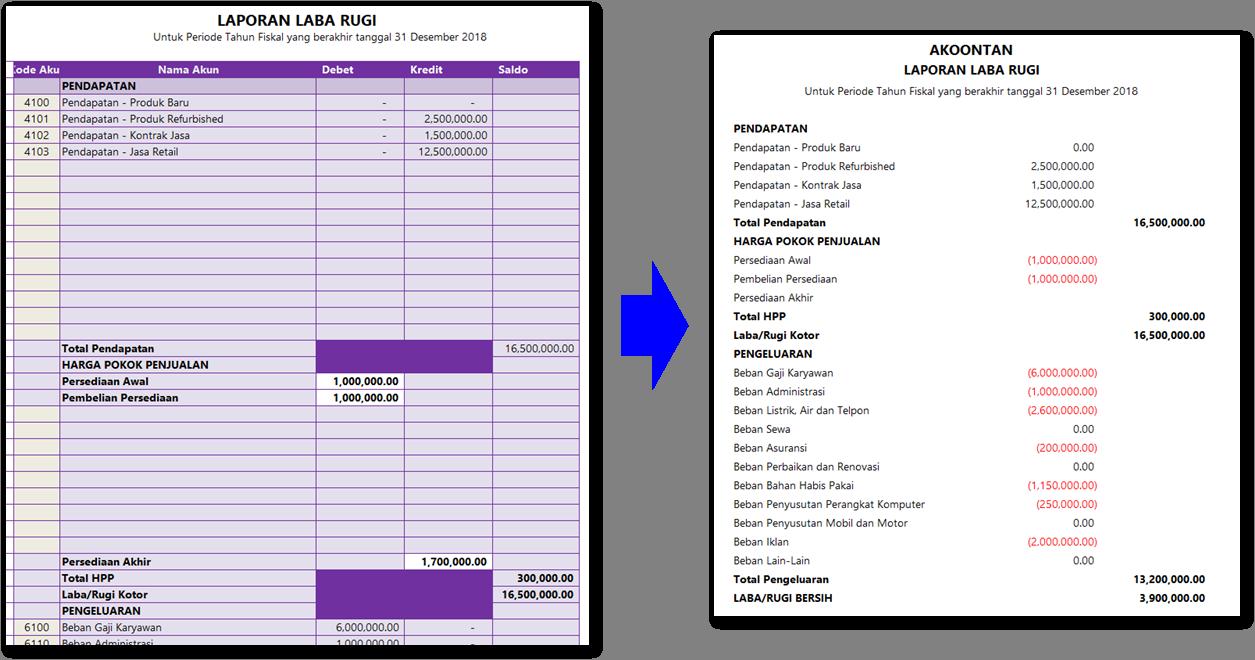 Akuntansi ID - Aplikasi Online - Laporan