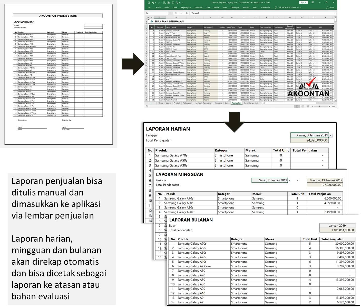 Excel Laporan Penjualan - Rekap Laporan