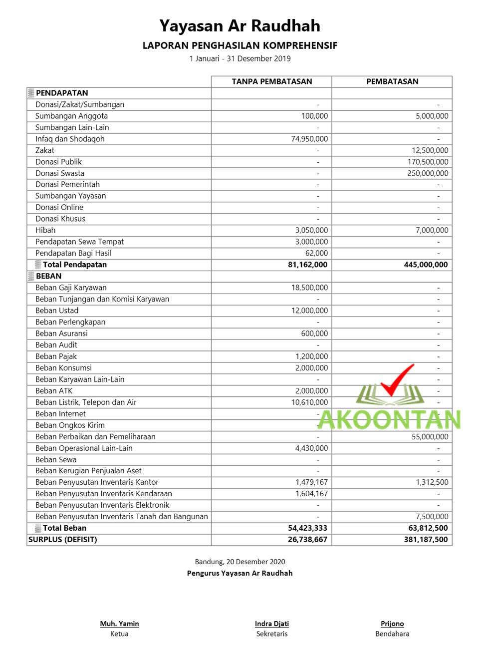 Excel Akuntansi Masjid Gratis Akuntansi Id