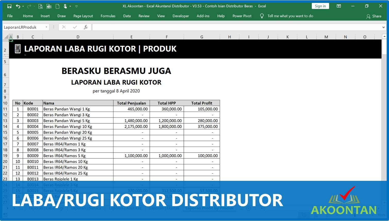 Laporan Laba Rugi Distributor - Akuntansi-ID
