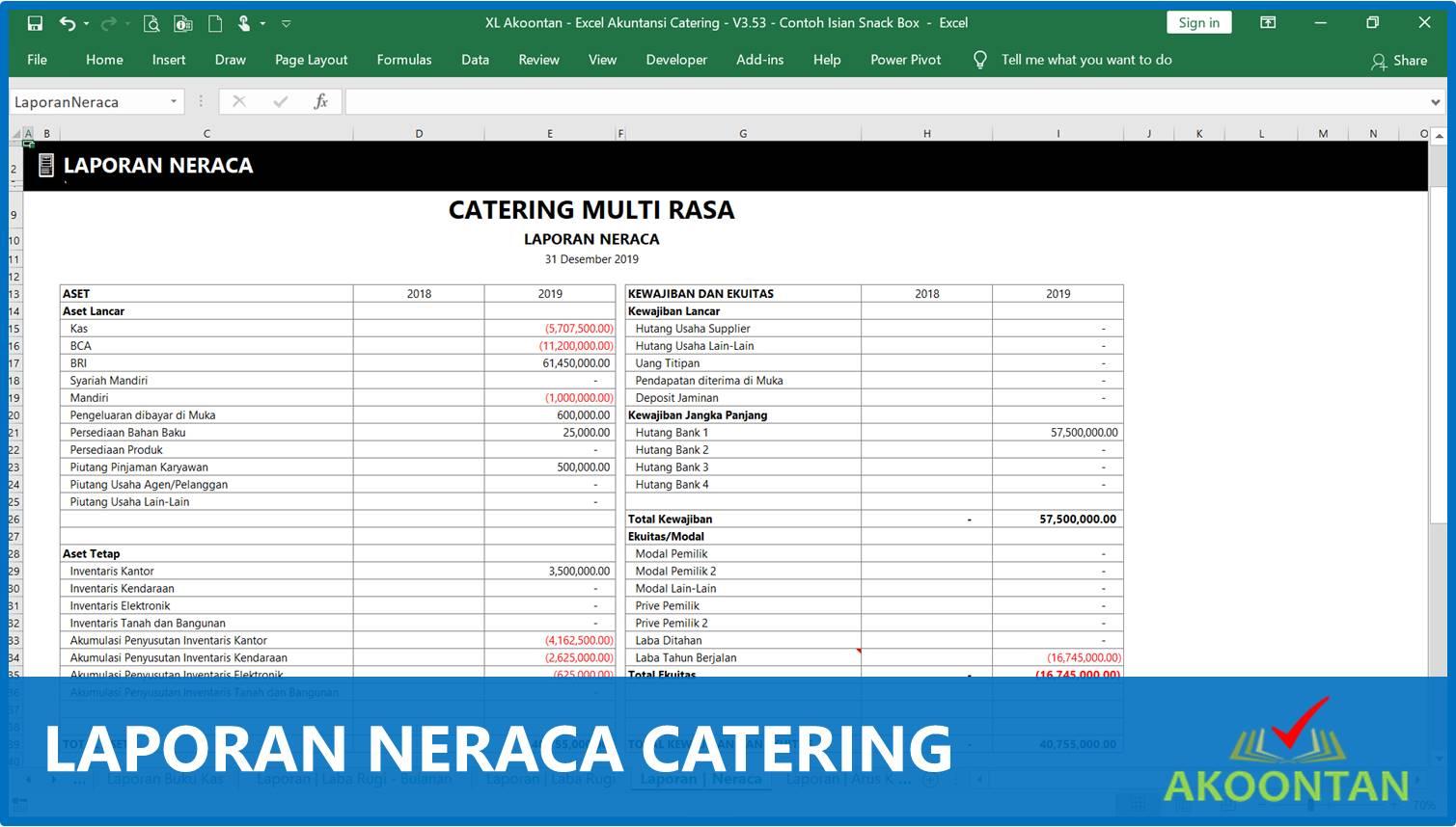 Laporan Neraca Usaha Catering - Akuntansi-ID